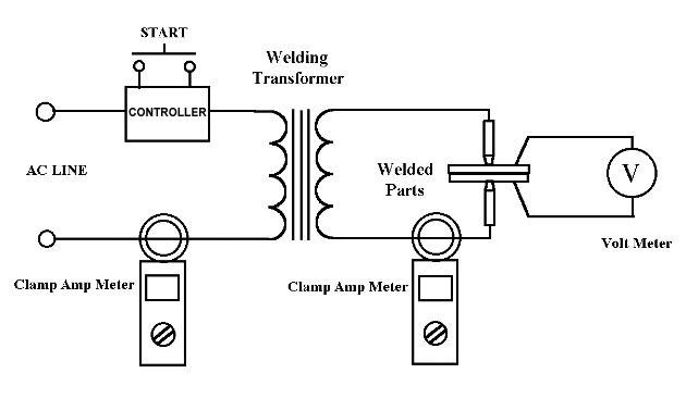 Welding Machine Winding Diagram - Wiring Diagram List on